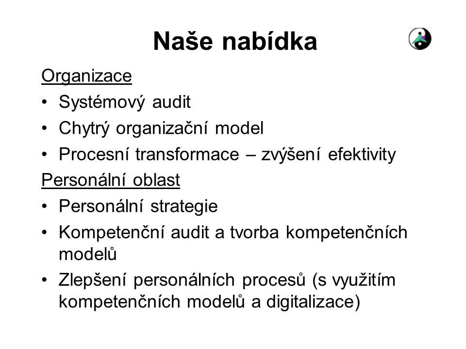 Naše nabídka Organizace Systémový audit Chytrý organizační model Procesní transformace – zvýšení efektivity Personální oblast Personální strategie Kom