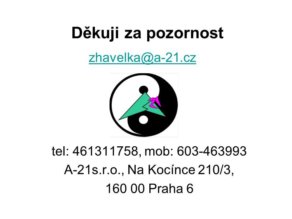 Děkuji za pozornost zhavelka@a-21.czzhavelka@a-21.cz tel: 461311758, mob: 603-463993 A-21s.r.o., Na Kocínce 210/3, 160 00 Praha 6
