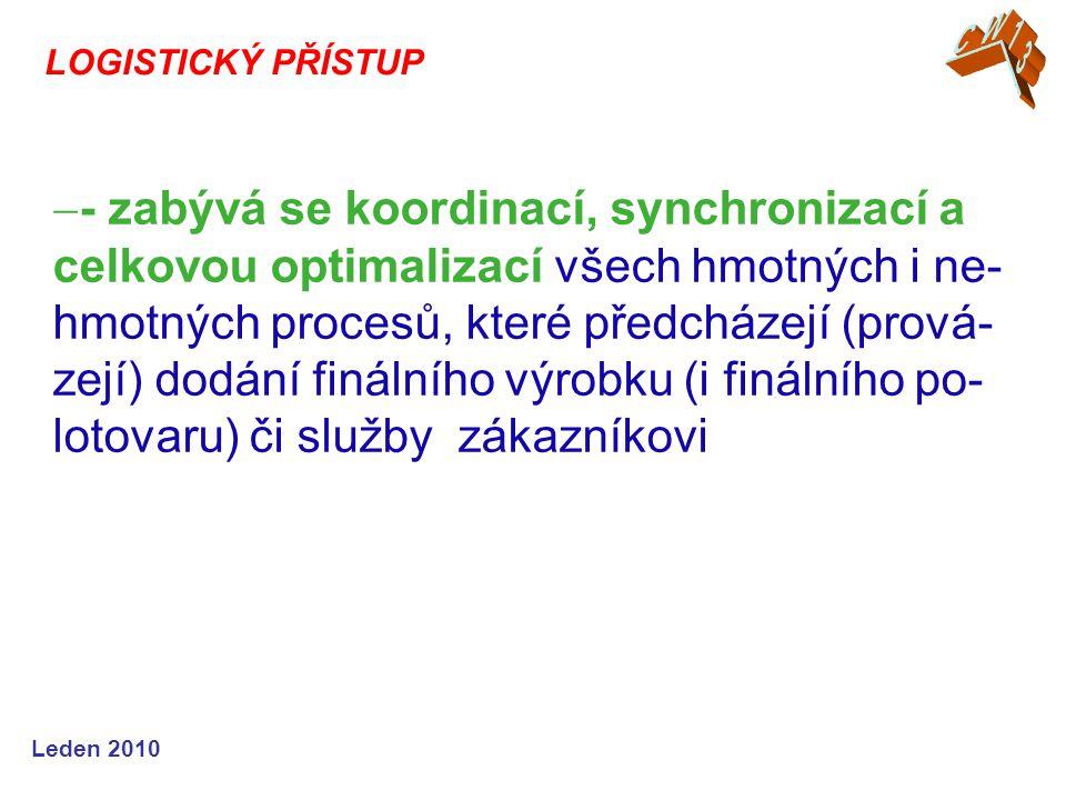Leden 2010  - zabývá se koordinací, synchronizací a celkovou optimalizací všech hmotných i ne- hmotných procesů, které předcházejí (prová- zejí) dodá