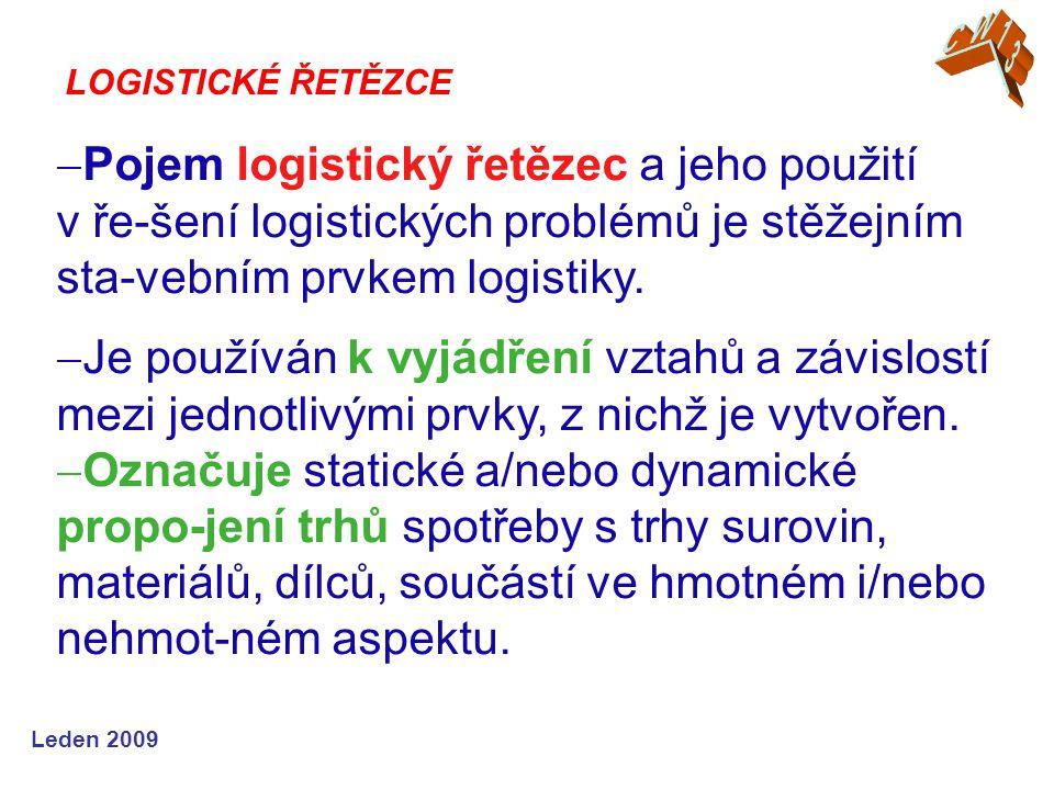 Leden 2009  Pojem logistický řetězec a jeho použití v ře-šení logistických problémů je stěžejním sta-vebním prvkem logistiky.  Je používán k vyjádře