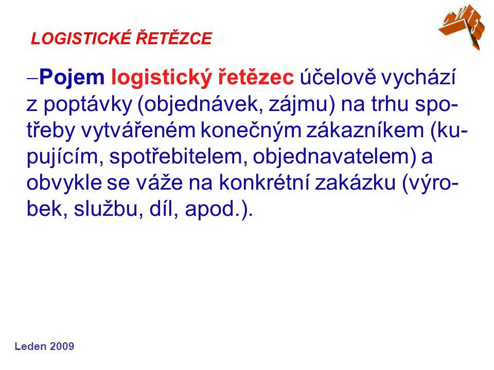 Leden 2009  Pojem logistický řetězec účelově vychází z poptávky (objednávek, zájmu) na trhu spo- třeby vytvářeném konečným zákazníkem (ku- pujícím, s