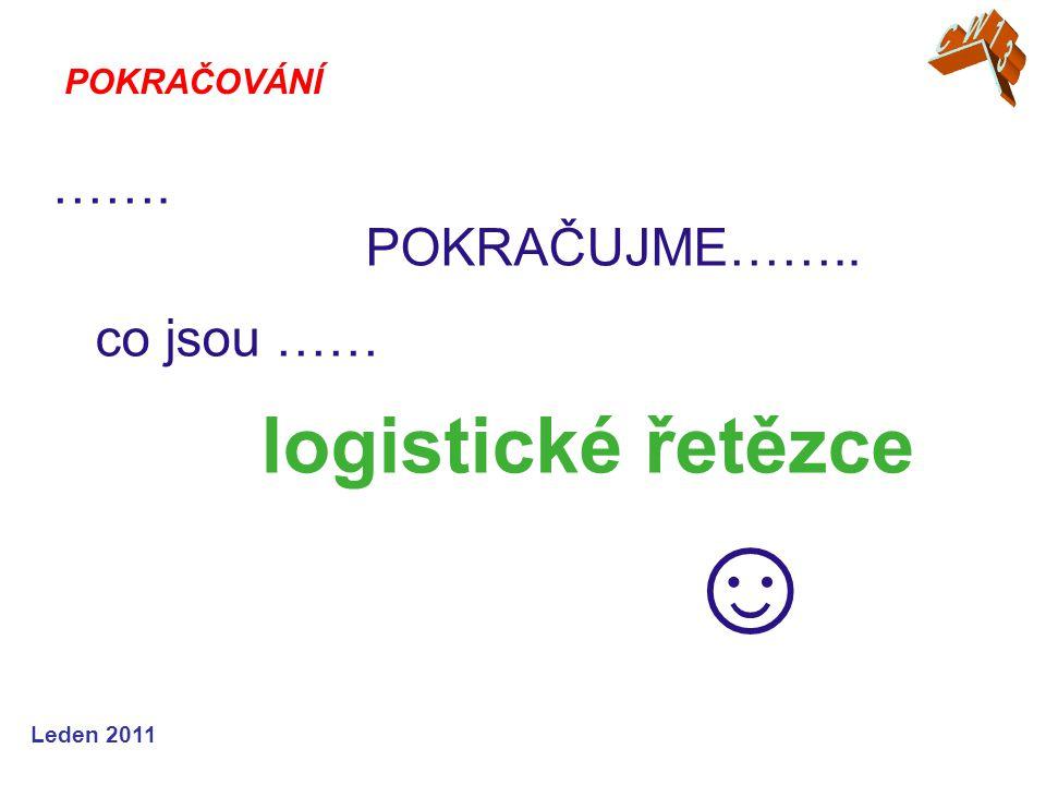 Leden 2009  Logistické funkce- strukturovány:  Logistické funkce - strukturovány: -- strategické – zásadní, dlouhodobě platné rozhodnutí o zdrojích, pravidlech a postupech -- dispoziční – krátkodobé rozhodování (přikazování) o způsobu uspokojení vzniklých potřeb v mezích daných předcházejícím strategickým rozhodnutím LOGISTICKÉ ŘETĚZCE