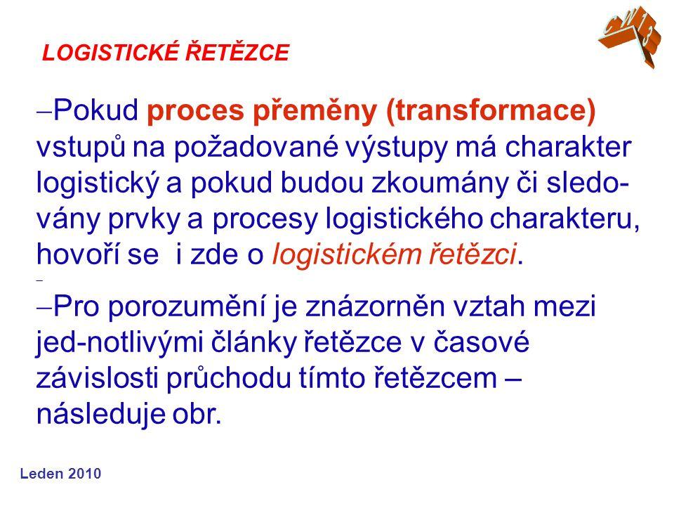Leden 2010  Pokud proces přeměny (transformace) vstupů na požadované výstupy má charakter logistický a pokud budou zkoumány či sledo- vány prvky a pr