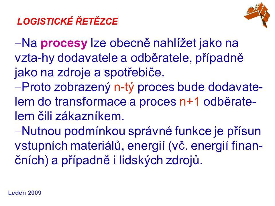 Leden 2009  Na procesy lze obecně nahlížet jako na vzta-hy dodavatele a odběratele, případně jako na zdroje a spotřebiče.  Proto zobrazený n-tý proc