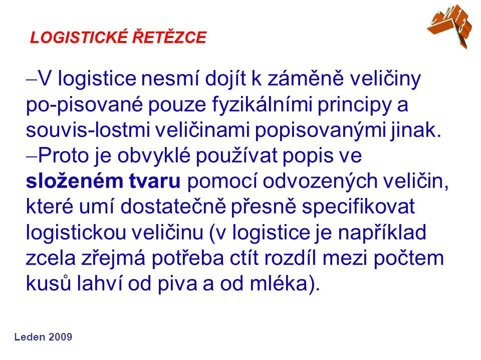 Leden 2009  V logistice nesmí dojít k záměně veličiny po-pisované pouze fyzikálními principy a souvis-lostmi veličinami popisovanými jinak.  Proto j