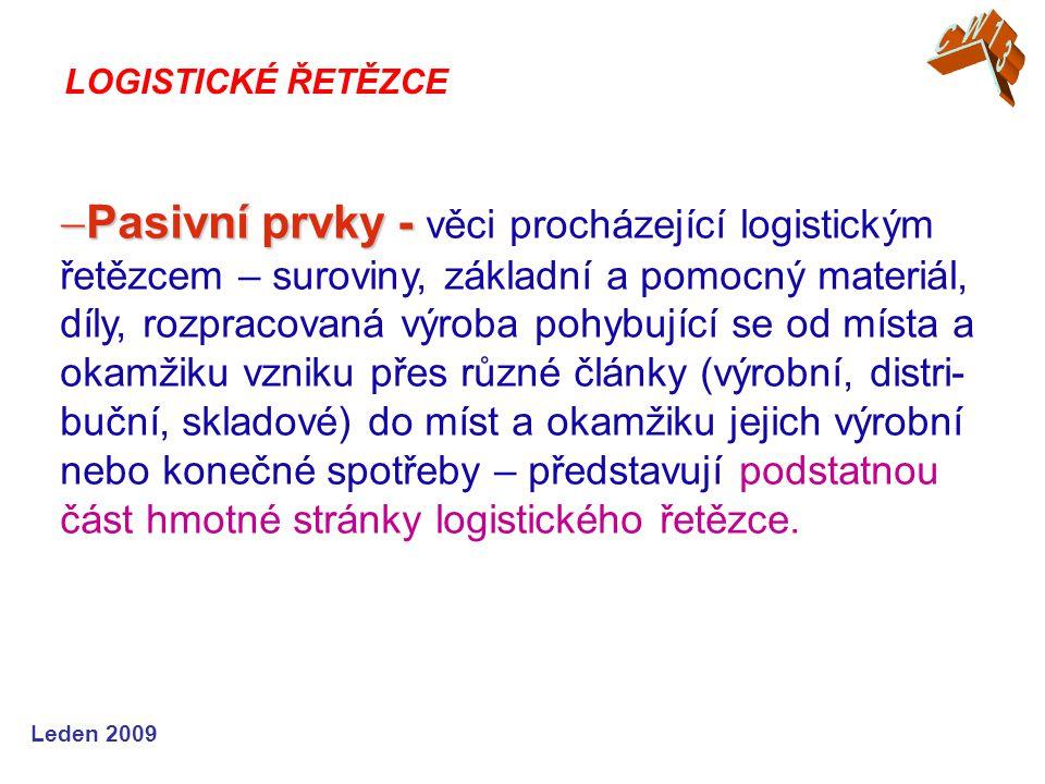 Leden 2009  Pasivní prvky -  Pasivní prvky - věci procházející logistickým řetězcem – suroviny, základní a pomocný materiál, díly, rozpracovaná výro
