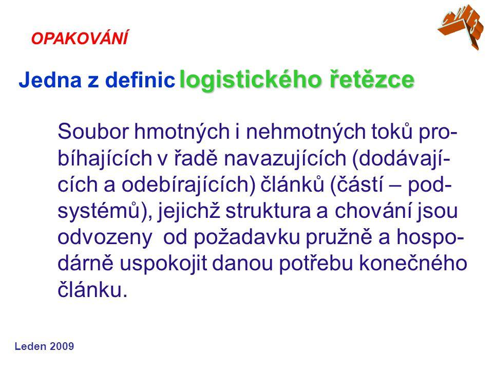 Leden 2009 Strategie logistického systému - zvyšuje jeho vnitřní výkonnost a zrychlující průtok zboží systémem (tj.