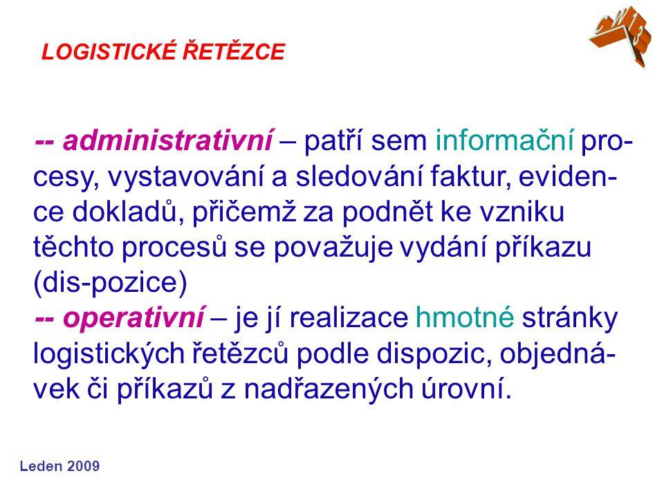Leden 2009 -- administrativní – patří sem informační pro- cesy, vystavování a sledování faktur, eviden- ce dokladů, přičemž za podnět ke vzniku těchto