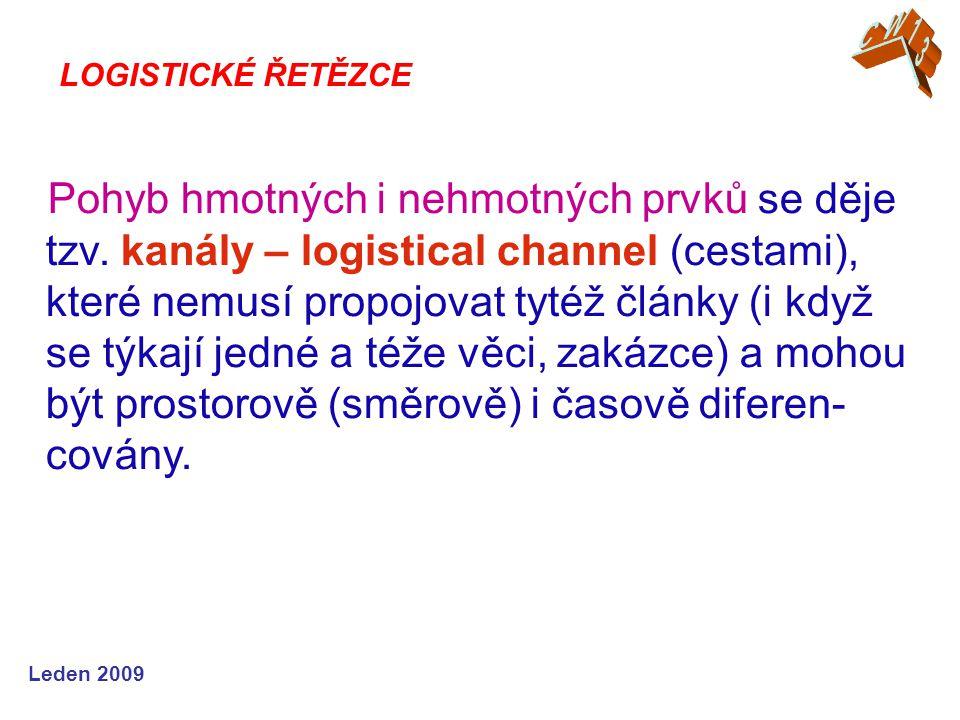 Leden 2009 Pohyb hmotných i nehmotných prvků se děje tzv. kanály – logistical channel (cestami), které nemusí propojovat tytéž články (i když se týkaj