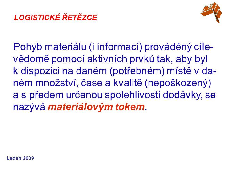 Leden 2009 Pohyb materiálu (i informací) prováděný cíle- vědomě pomocí aktivních prvků tak, aby byl k dispozici na daném (potřebném) místě v da- ném m