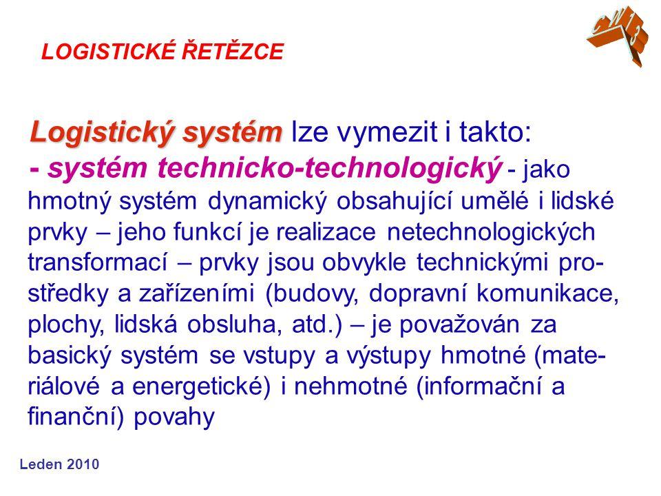 Leden 2010 Logistický systém Logistický systém lze vymezit i takto: - systém technicko-technologický - jako hmotný systém dynamický obsahující umělé i