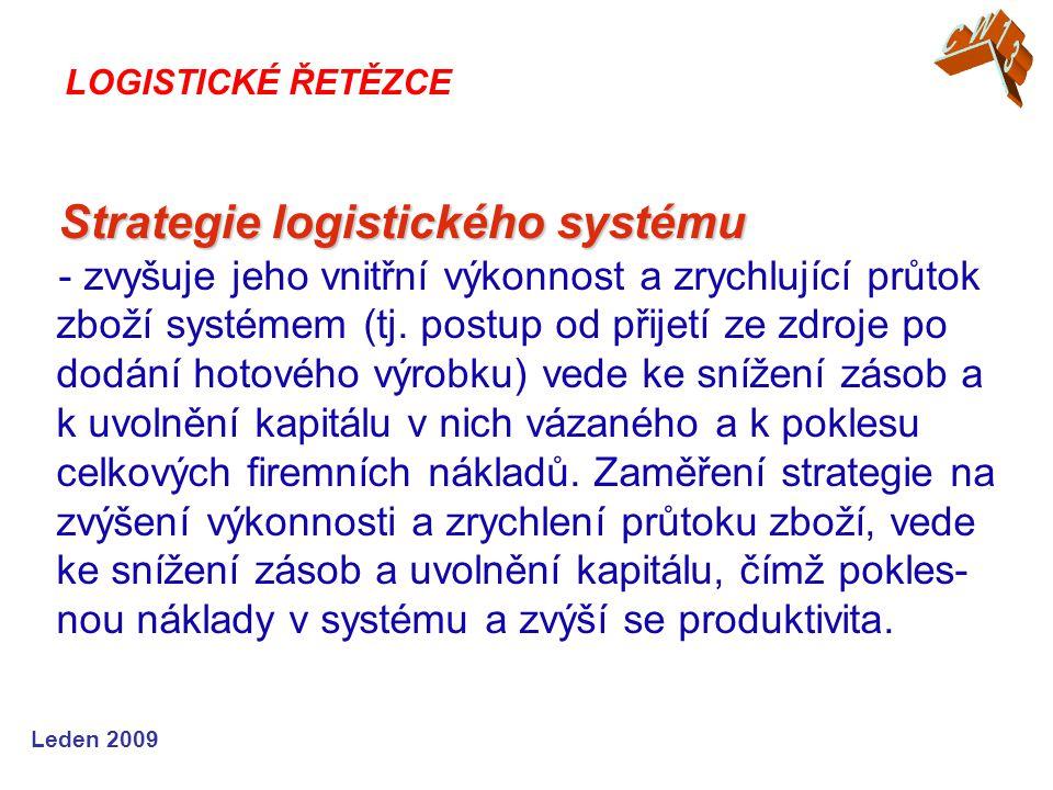 Leden 2009 Strategie logistického systému - zvyšuje jeho vnitřní výkonnost a zrychlující průtok zboží systémem (tj. postup od přijetí ze zdroje po dod