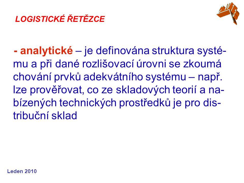 Leden 2010 - analytické – je definována struktura systé- mu a při dané rozlišovací úrovni se zkoumá chování prvků adekvátního systému – např. lze prov