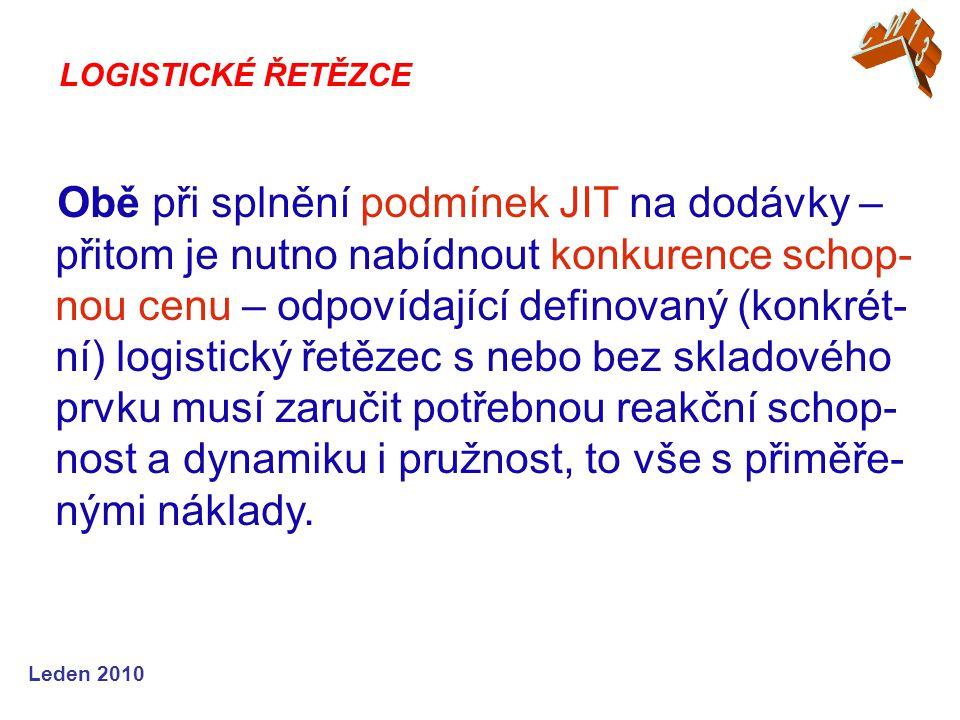 Leden 2010 Obě při splnění podmínek JIT na dodávky – přitom je nutno nabídnout konkurence schop- nou cenu – odpovídající definovaný (konkrét- ní) logi