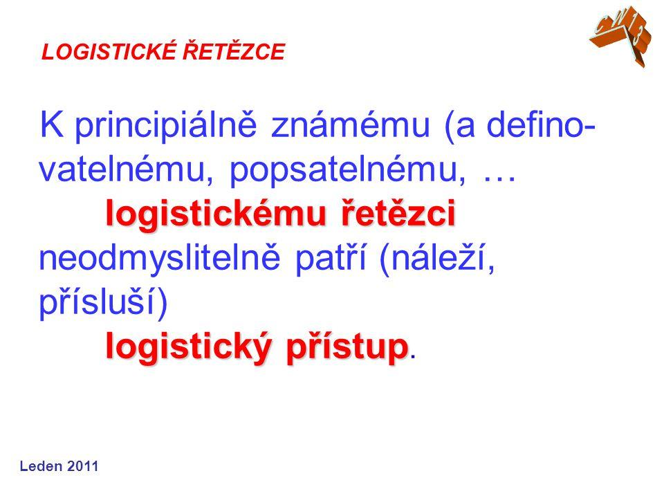 Leden 2011 K principiálně známému (a defino- vatelnému, popsatelnému, … logistickému řetězci logistickému řetězci neodmyslitelně patří (náleží, příslu