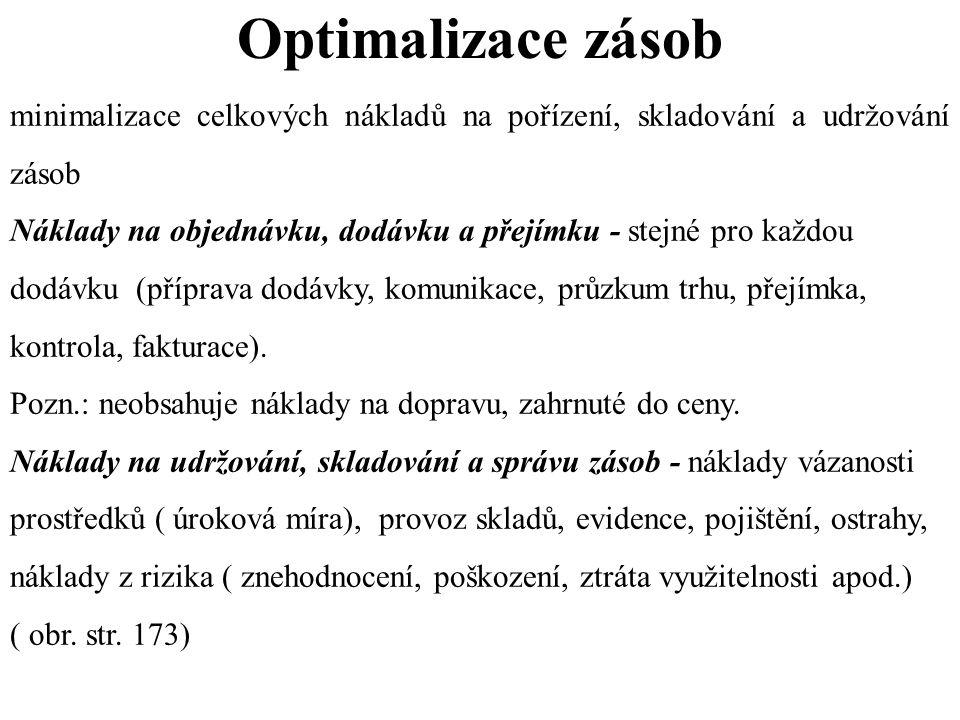Optimalizace zásob minimalizace celkových nákladů na pořízení, skladování a udržování zásob Náklady na objednávku, dodávku a přejímku - stejné pro kaž