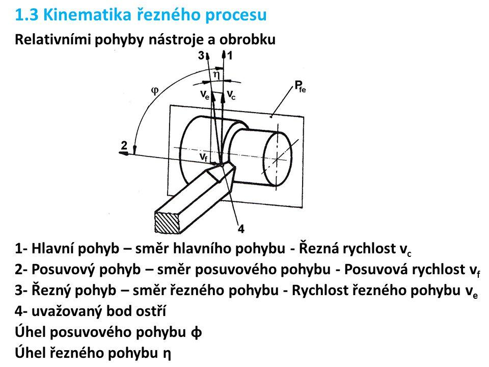 1.3 Kinematika řezného procesu Relativními pohyby nástroje a obrobku 1- Hlavní pohyb – směr hlavního pohybu - Řezná rychlost v c 2- Posuvový pohyb – směr posuvového pohybu - Posuvová rychlost v f 3- Řezný pohyb – směr řezného pohybu - Rychlost řezného pohybu v e 4- uvažovaný bod ostří Úhel posuvového pohybu φ Úhel řezného pohybu η
