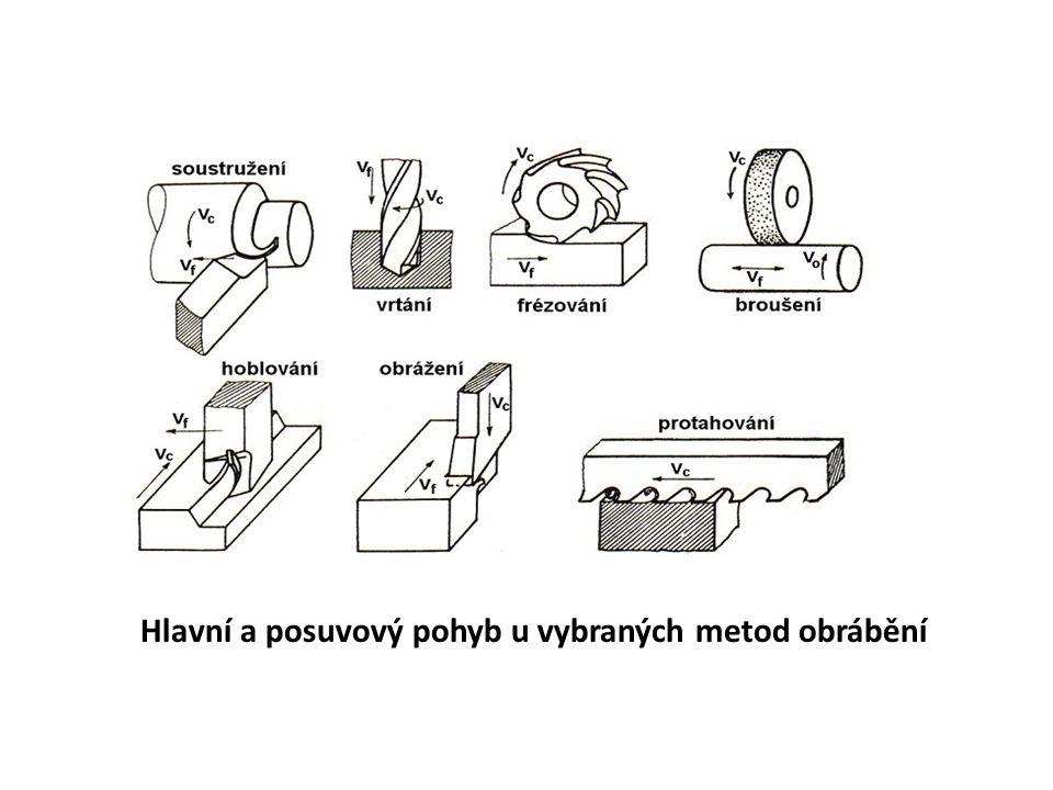 Hlavní a posuvový pohyb u vybraných metod obrábění
