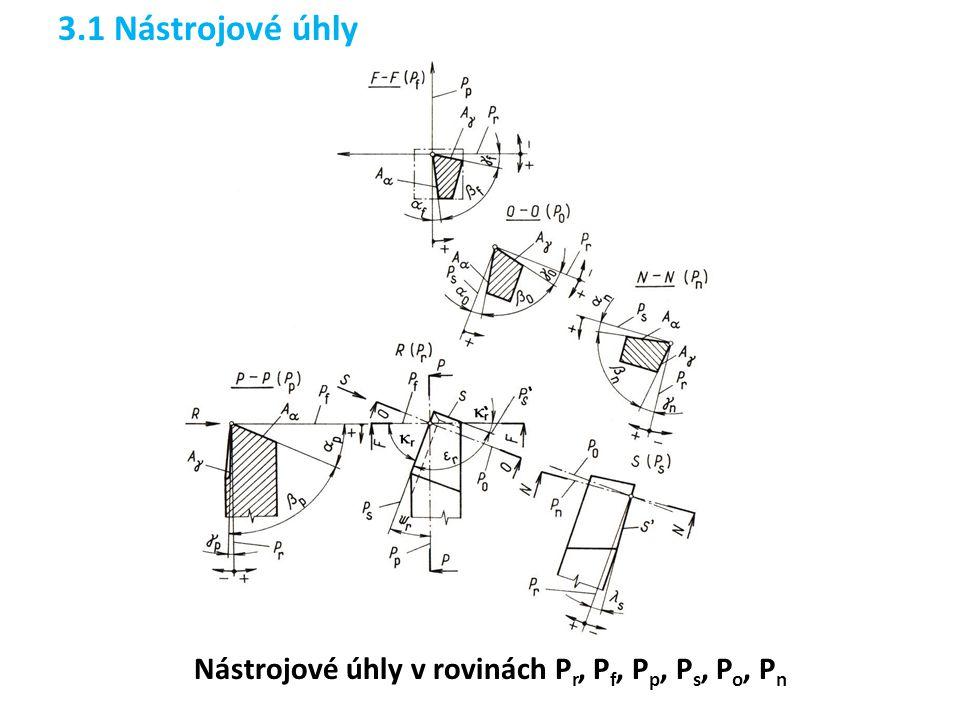 3.1 Nástrojové úhly Nástrojové úhly v rovinách P r, P f, P p, P s, P o, P n