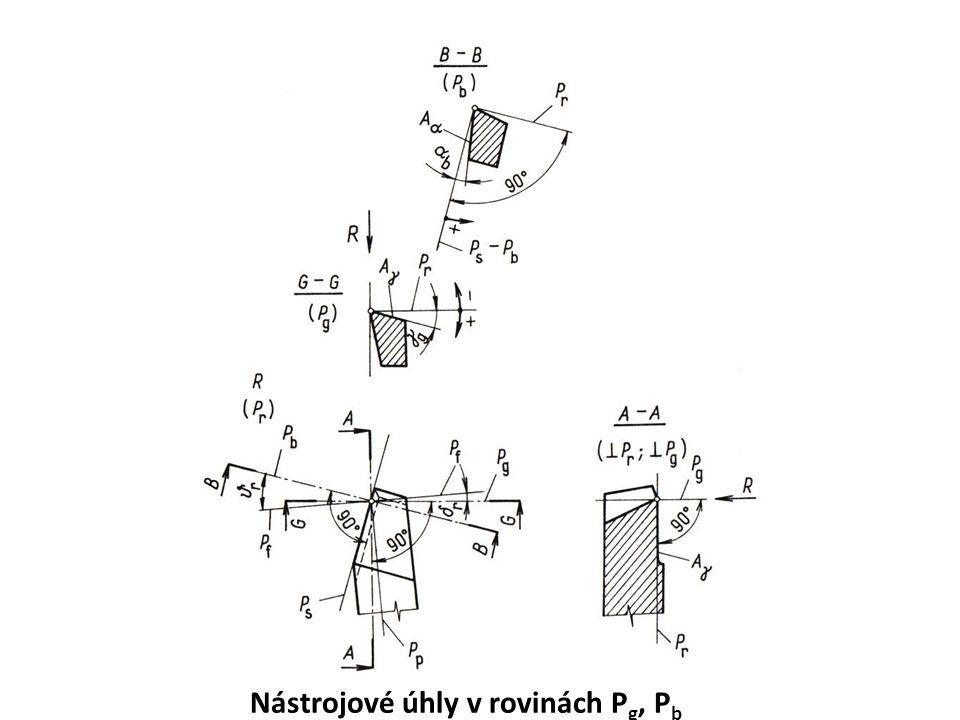 Nástrojové úhly v rovinách P g, P b