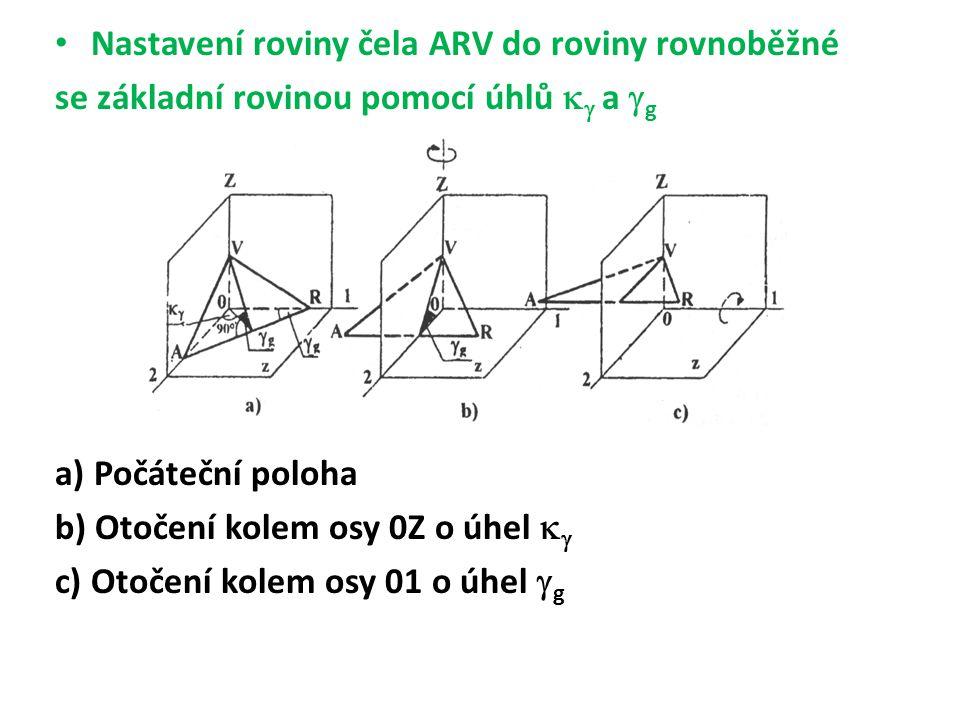 Nastavení roviny čela ARV do roviny rovnoběžné se základní rovinou pomocí úhlů   a  g a) Počáteční poloha b) Otočení kolem osy 0Z o úhel   c) Otočení kolem osy 01 o úhel  g