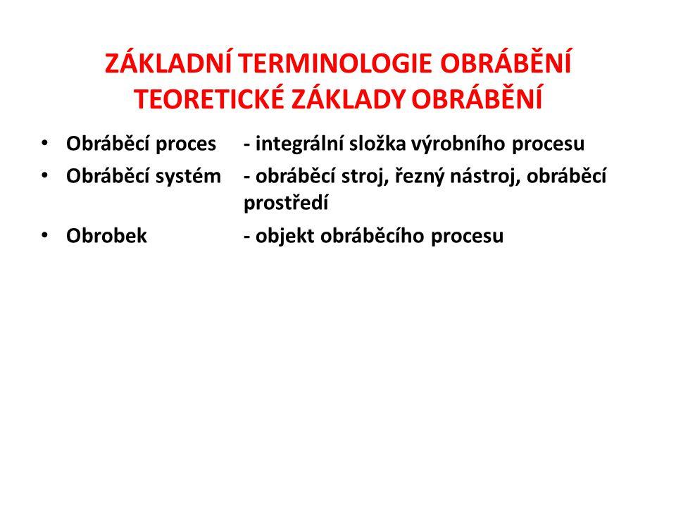 ZÁKLADNÍ TERMINOLOGIE OBRÁBĚNÍ TEORETICKÉ ZÁKLADY OBRÁBĚNÍ Obráběcí proces- integrální složka výrobního procesu Obráběcí systém- obráběcí stroj, řezný nástroj, obráběcí prostředí Obrobek- objekt obráběcího procesu