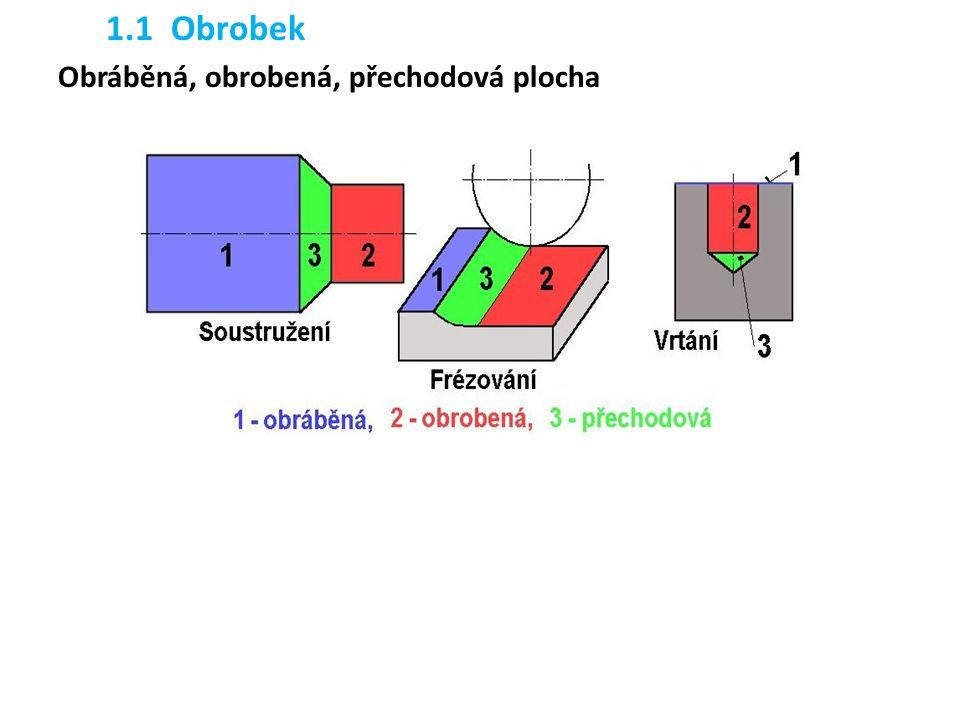 Kinematika obráběcího procesu a) soustružení vnější válcové plochy b)upichování