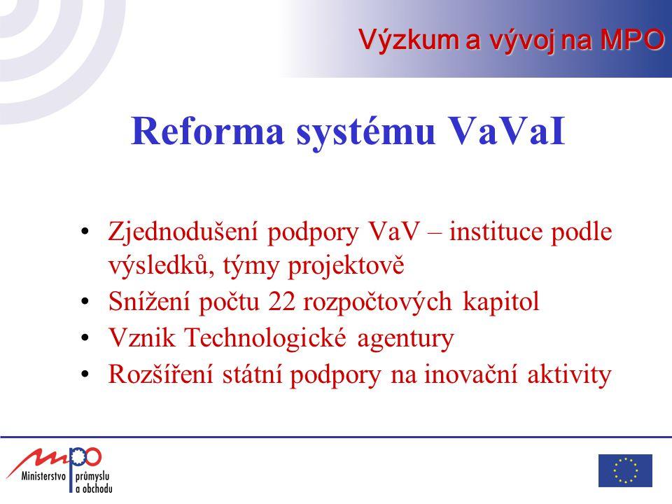 Reforma systému VaVaI Zjednodušení podpory VaV – instituce podle výsledků, týmy projektově Snížení počtu 22 rozpočtových kapitol Vznik Technologické agentury Rozšíření státní podpory na inovační aktivity Výzkum a vývoj na MPO