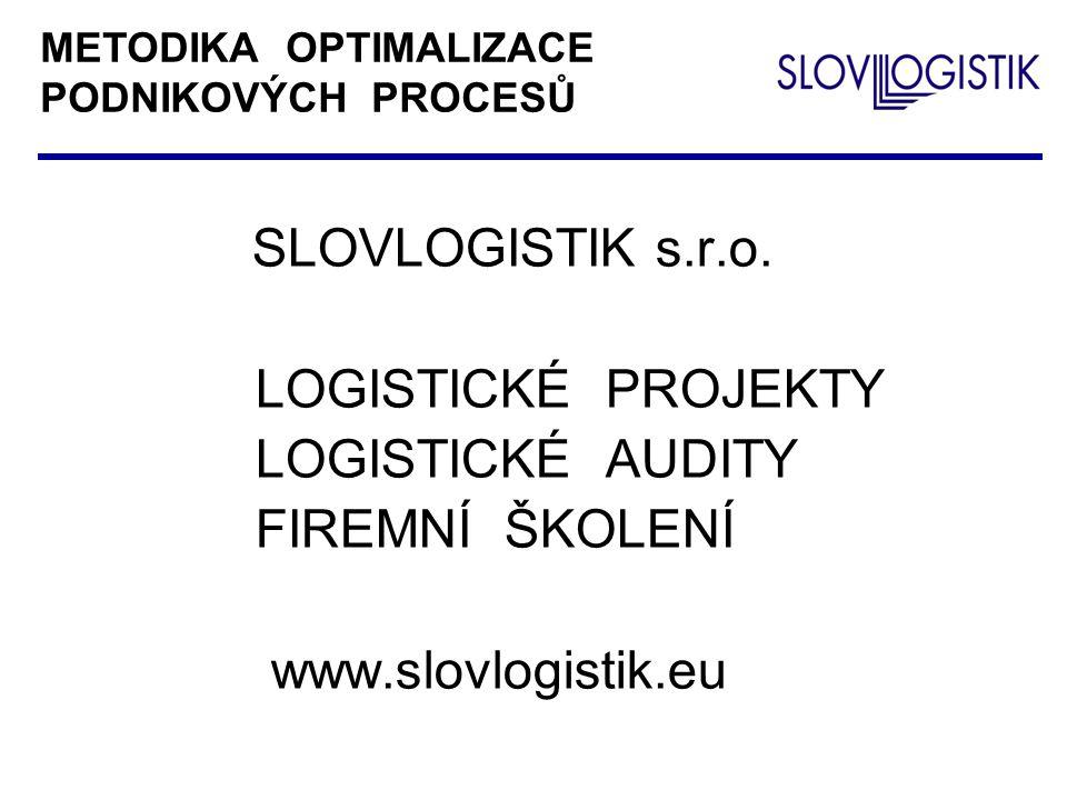 SLOVLOGISTIK s.r.o. LOGISTICKÉ PROJEKTY LOGISTICKÉ AUDITY FIREMNÍ ŠKOLENÍ www.slovlogistik.eu METODIKA OPTIMALIZACE PODNIKOVÝCH PROCESŮ