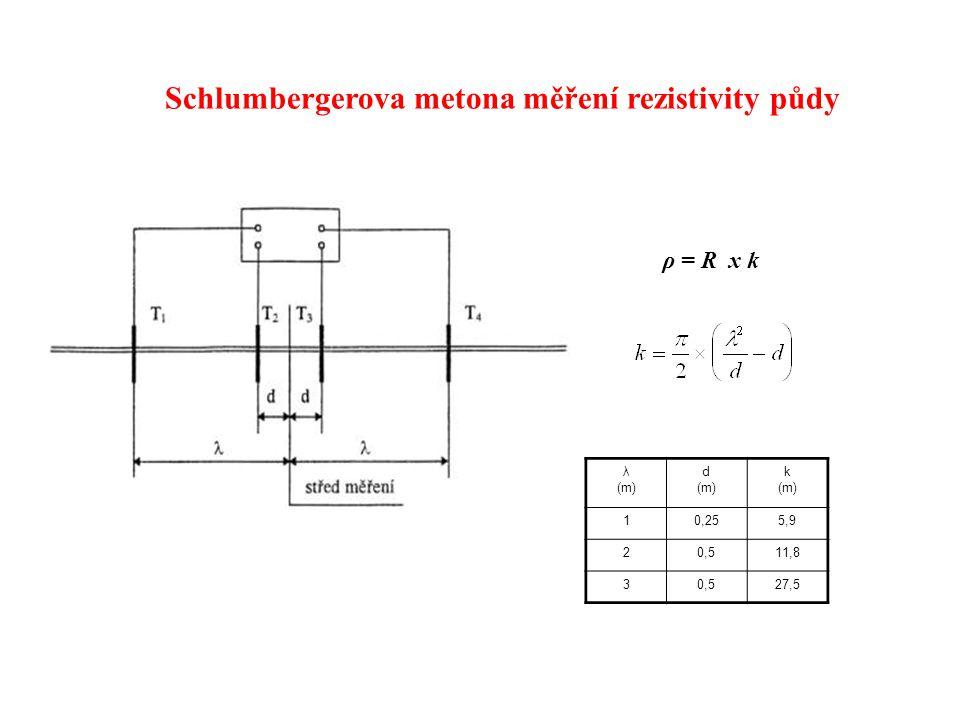 Schlumbergerova metona měření rezistivity půdy λ (m) d (m) k (m) 10,255,9 20,511,8 30,527,5 ρ = R x k