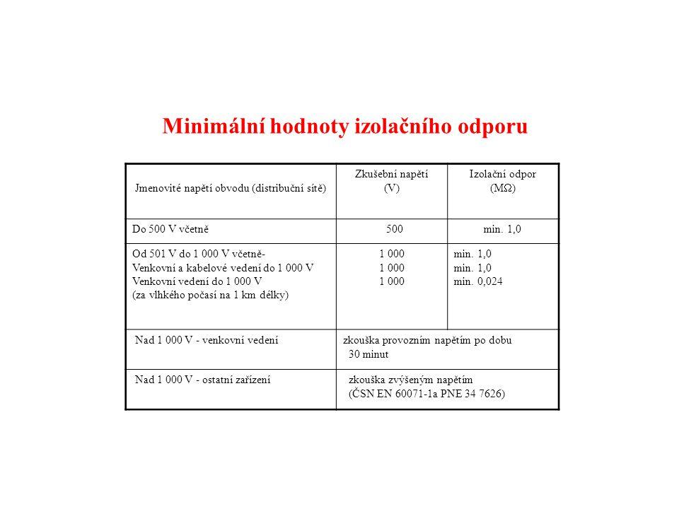 Minimální hodnoty izolačního odporu Jmenovité napětí obvodu (distribuční sítě) Zkušební napětí (V) Izolační odpor (M  ) Do 500 V včetně 500min.