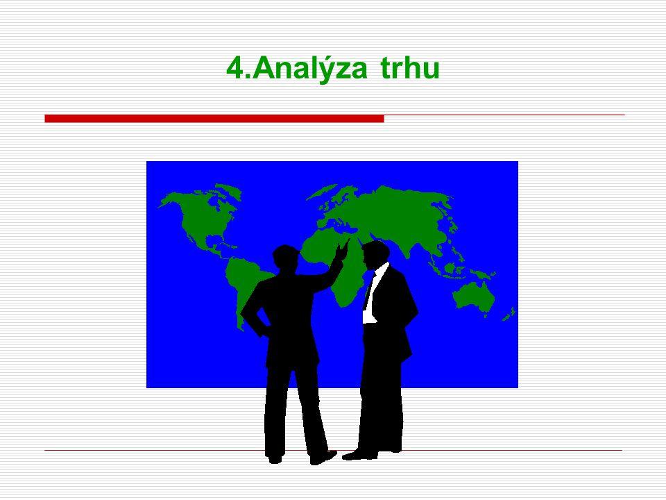 4.Analýza trhu