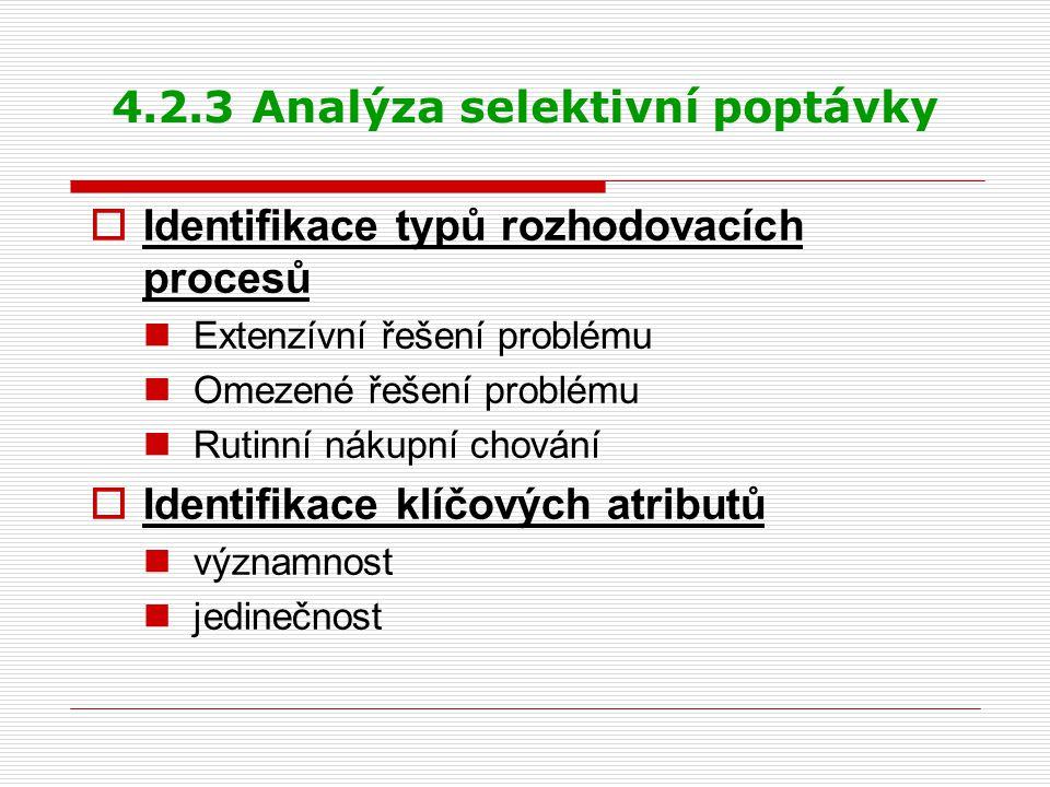 4.2.3 Analýza selektivní poptávky  Identifikace typů rozhodovacích procesů Extenzívní řešení problému Omezené řešení problému Rutinní nákupní chování  Identifikace klíčových atributů významnost jedinečnost