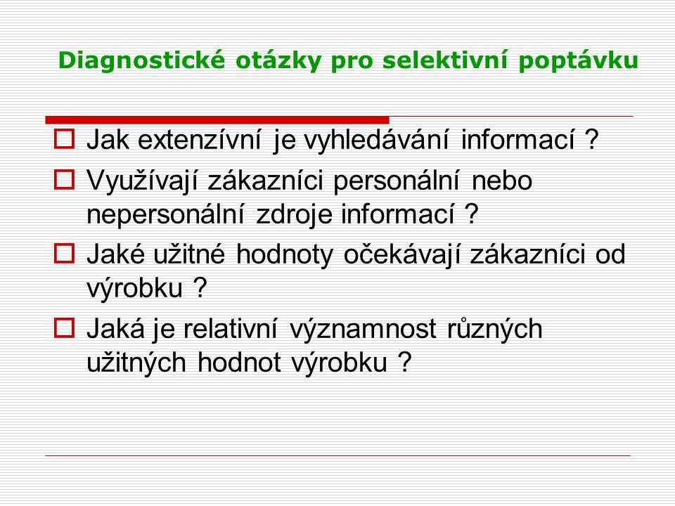 Diagnostické otázky pro selektivní poptávku  Jak extenzívní je vyhledávání informací .
