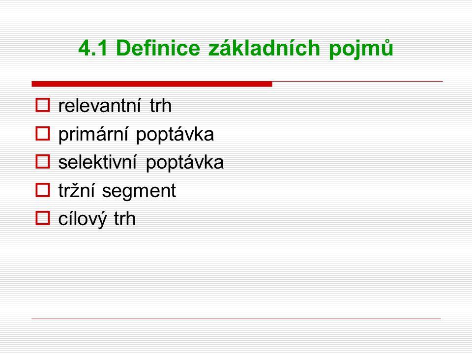 4.1 Definice základních pojmů  relevantní trh  primární poptávka  selektivní poptávka  tržní segment  cílový trh