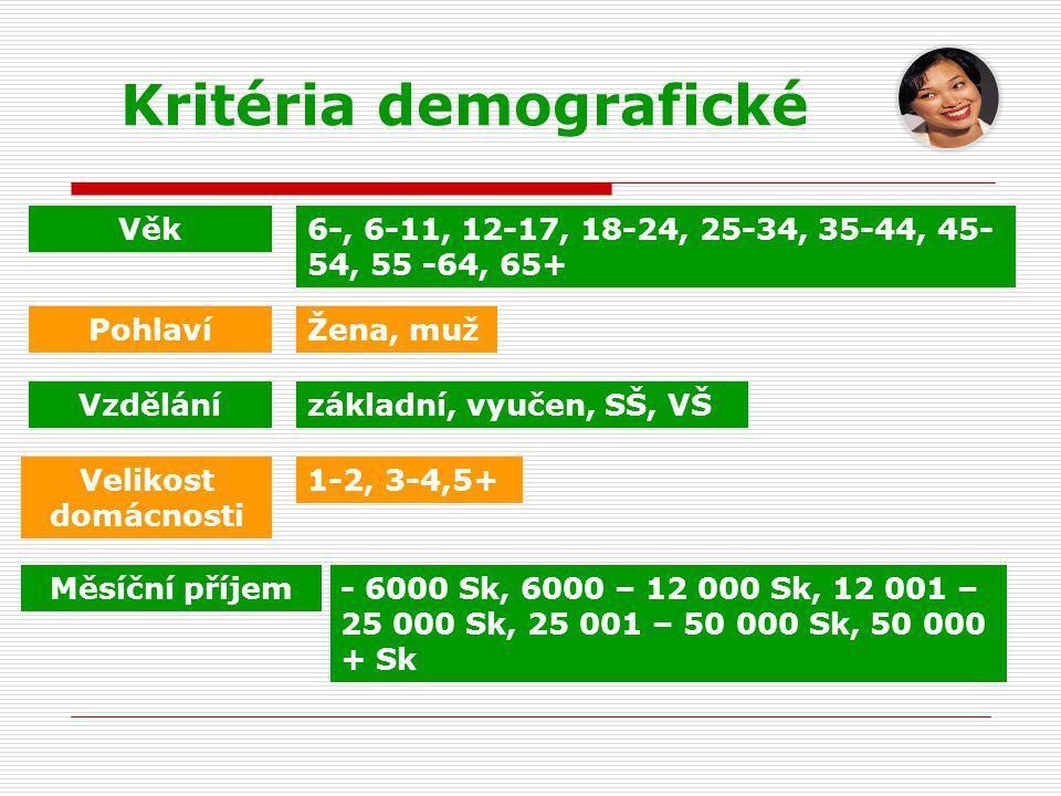 Kritéria demografické Věk6-, 6-11, 12-17, 18-24, 25-34, 35-44, 45- 54, 55 -64, 65+ PohlavíŽena, muž Vzdělánízákladní, vyučen, SŠ, VŠ Velikost domácnosti 1-2, 3-4,5+ Měsíční příjem- 6000 Sk, 6000 – 12 000 Sk, 12 001 – 25 000 Sk, 25 001 – 50 000 Sk, 50 000 + Sk