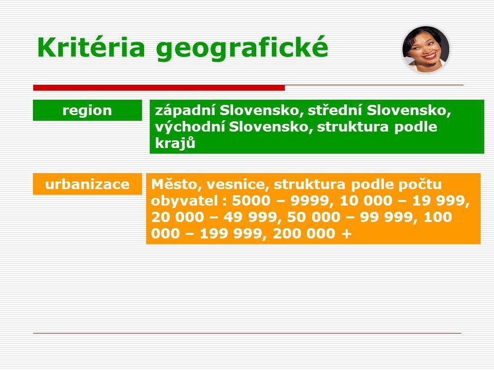 Kritéria geografické regionzápadní Slovensko, střední Slovensko, východní Slovensko, struktura podle krajů urbanizaceMěsto, vesnice, struktura podle počtu obyvatel : 5000 – 9999, 10 000 – 19 999, 20 000 – 49 999, 50 000 – 99 999, 100 000 – 199 999, 200 000 +