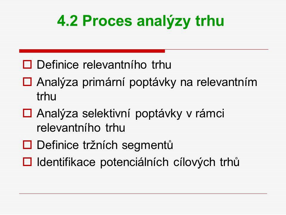 4.2 Proces analýzy trhu  Definice relevantního trhu  Analýza primární poptávky na relevantním trhu  Analýza selektivní poptávky v rámci relevantního trhu  Definice tržních segmentů  Identifikace potenciálních cílových trhů