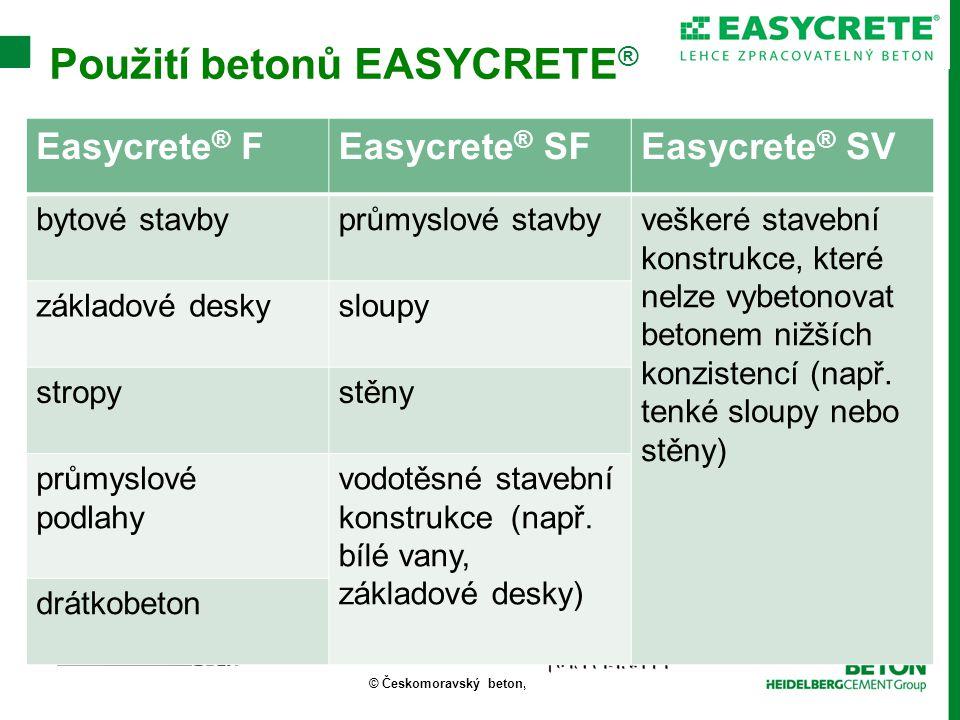 © Českomoravský beton, a.s.