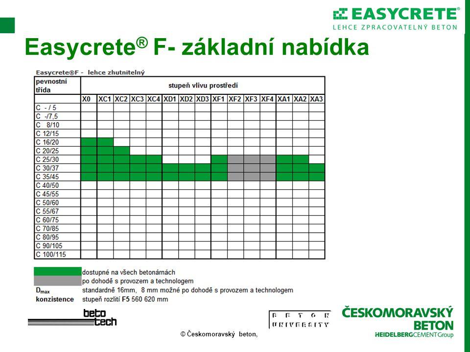 © Českomoravský beton, a.s. Easycrete ® F- základní nabídka