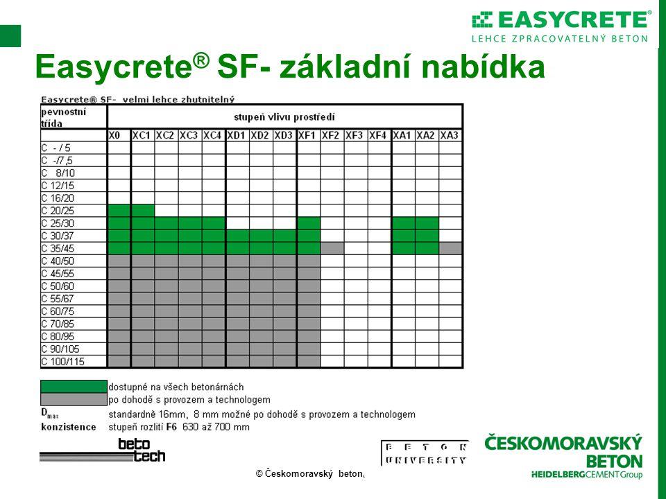 © Českomoravský beton, a.s. Easycrete ® SV - základní nabídka