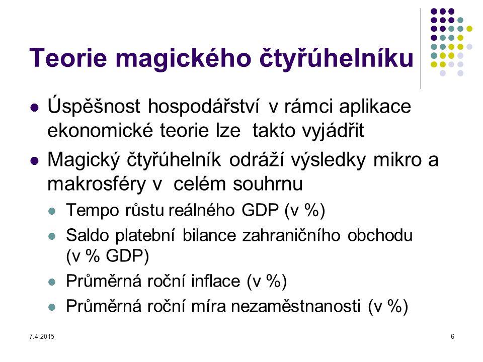 7.4.20156 Teorie magického čtyřúhelníku Úspěšnost hospodářství v rámci aplikace ekonomické teorie lze takto vyjádřit Magický čtyřúhelník odráží výsled