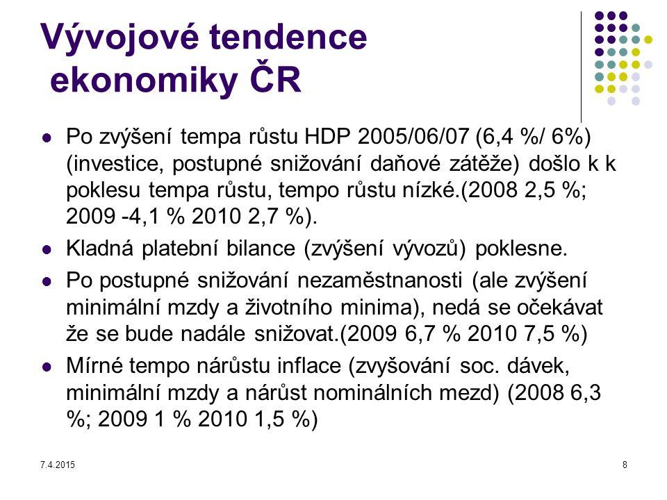 7.4.20158 Vývojové tendence ekonomiky ČR Po zvýšení tempa růstu HDP 2005/06/07 (6,4 %/ 6%) (investice, postupné snižování daňové zátěže) došlo k k pok