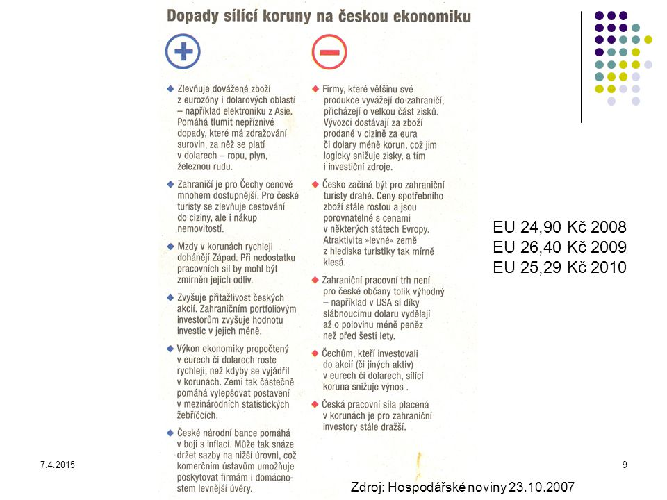 7.4.20159 Zdroj: Hospodářské noviny 23.10.2007 EU 24,90 Kč 2008 EU 26,40 Kč 2009 EU 25,29 Kč 2010