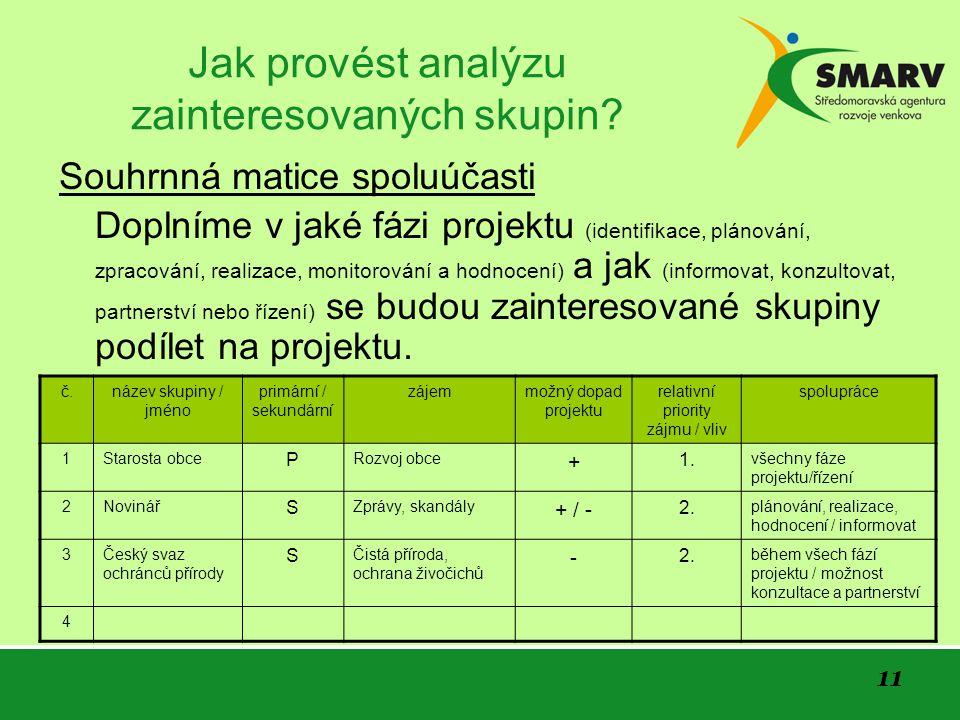 11 Jak provést analýzu zainteresovaných skupin.