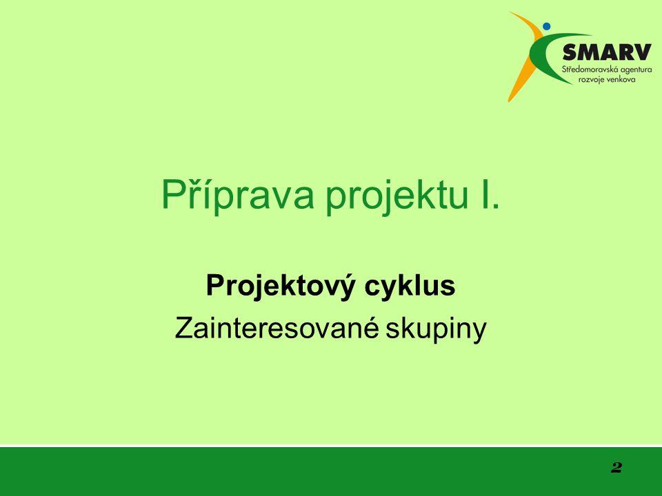 2 Příprava projektu I. Projektový cyklus Zainteresované skupiny