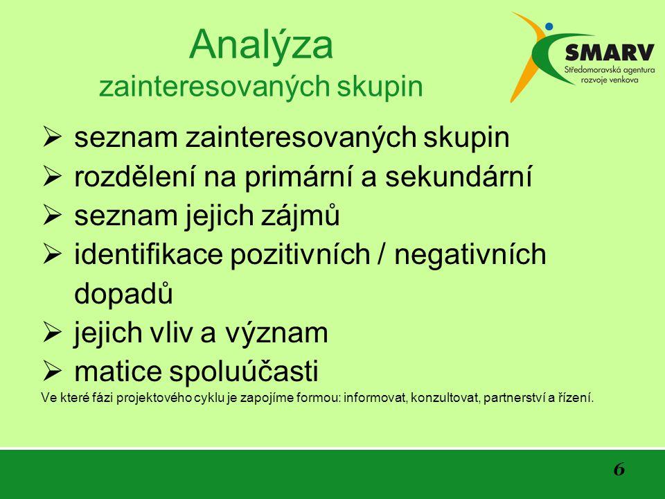 7 Jak provést analýzu zainteresovaných skupin.