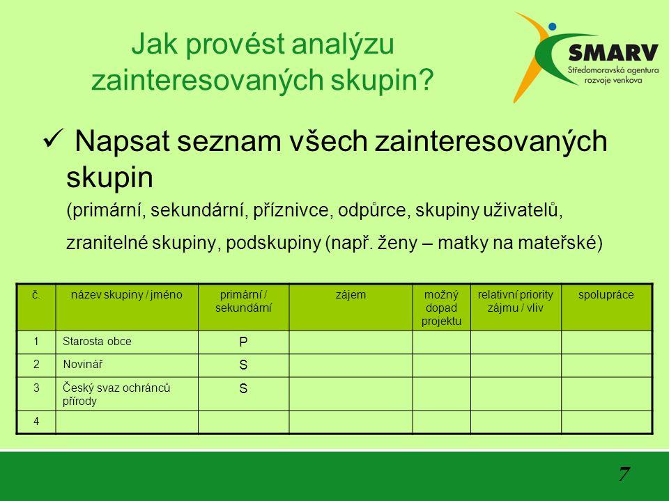 8 Jak provést analýzu zainteresovaných skupin.