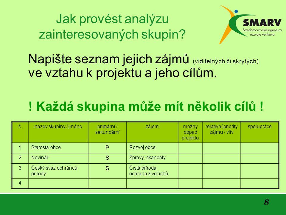 9 Jak provést analýzu zainteresovaných skupin.Udělejte předběžné zhodnocení dopadu.