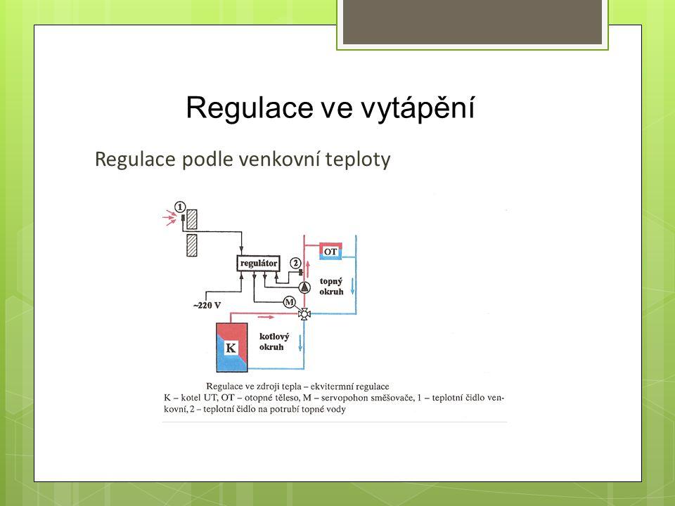 Regulace ve vytápění Regulace podle venkovní teploty
